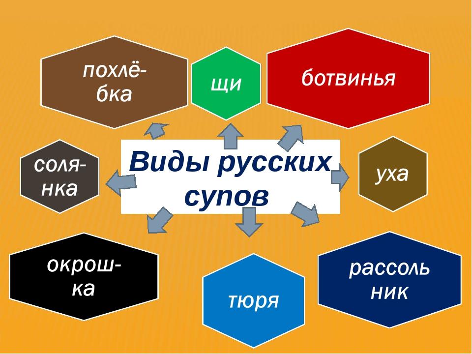 Виды русских супов