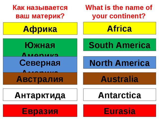 Как называется ваш материк? Африка Africa Южная Америка South America Северна...