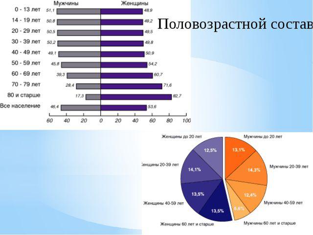 Заполнить таблицу Народные промыслы География Время возникновения Художествен...