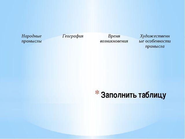 Характеристика хозяйства района Недостаток сырьевых и энергетических ресурсов...