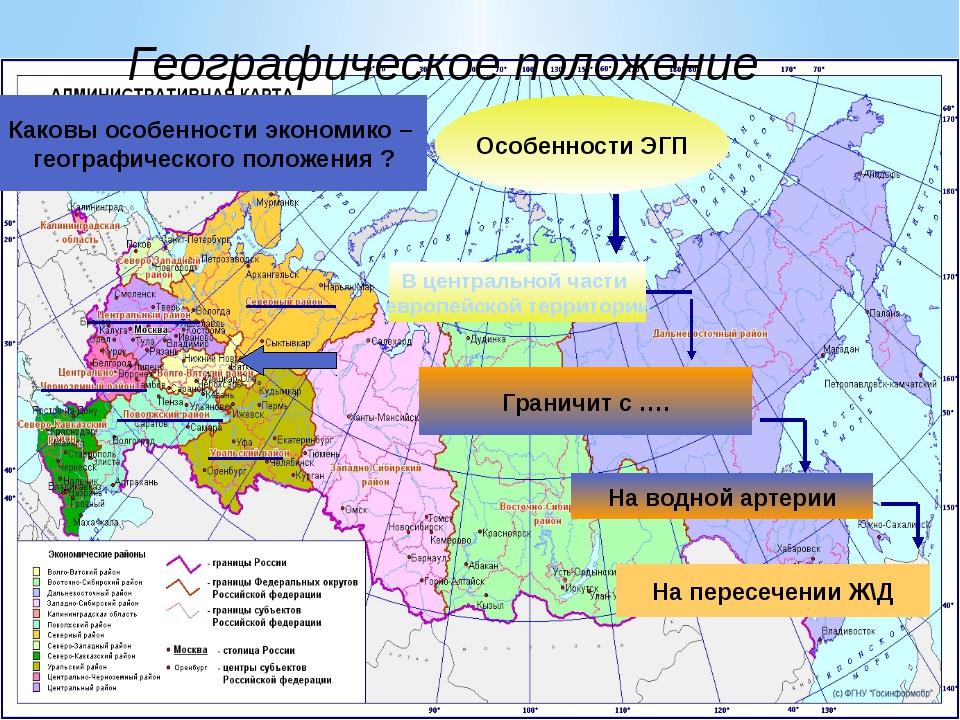 Географическое положение Особенности ЭГП На водной артерии На пересечении Ж\...