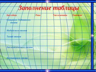Заполнение таблицы БассейныРекиТип климатаПитание Северного Ледовитого оке
