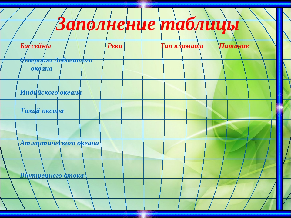 Заполнение таблицы БассейныРекиТип климатаПитание Северного Ледовитого оке...