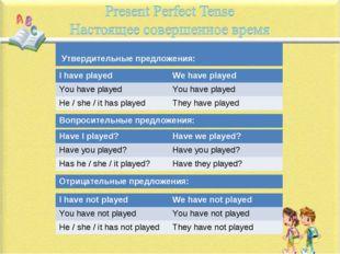 I have playedWe have played You have playedYou have played He / she / it ha