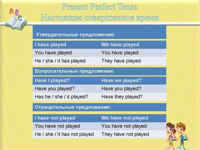 I have playedWe have played You have playedYou have played He / she / it ha...
