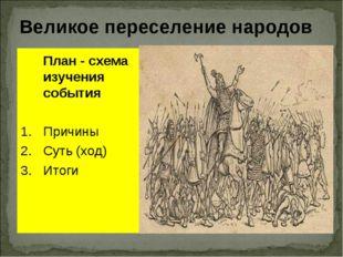 Великое переселение народов План - схема изучения события Причины Суть (хо