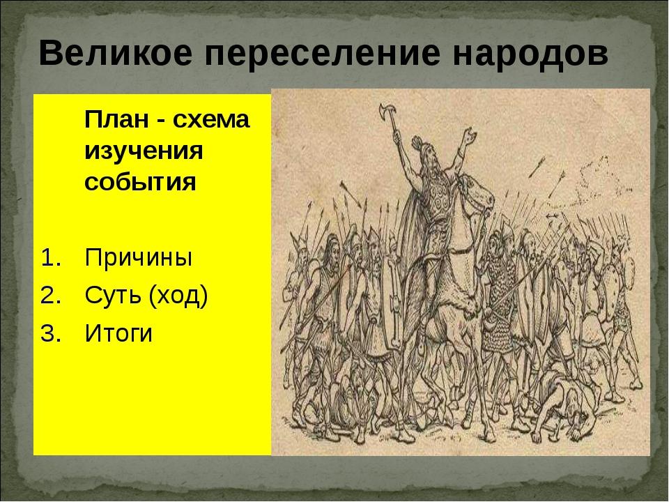 Великое переселение народов План - схема изучения события Причины Суть (хо...