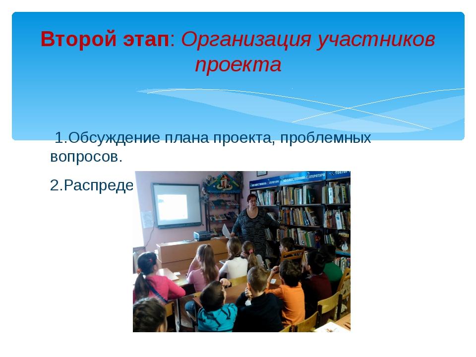 1.Обсуждение плана проекта, проблемных вопросов. 2.Распределение обязанност...