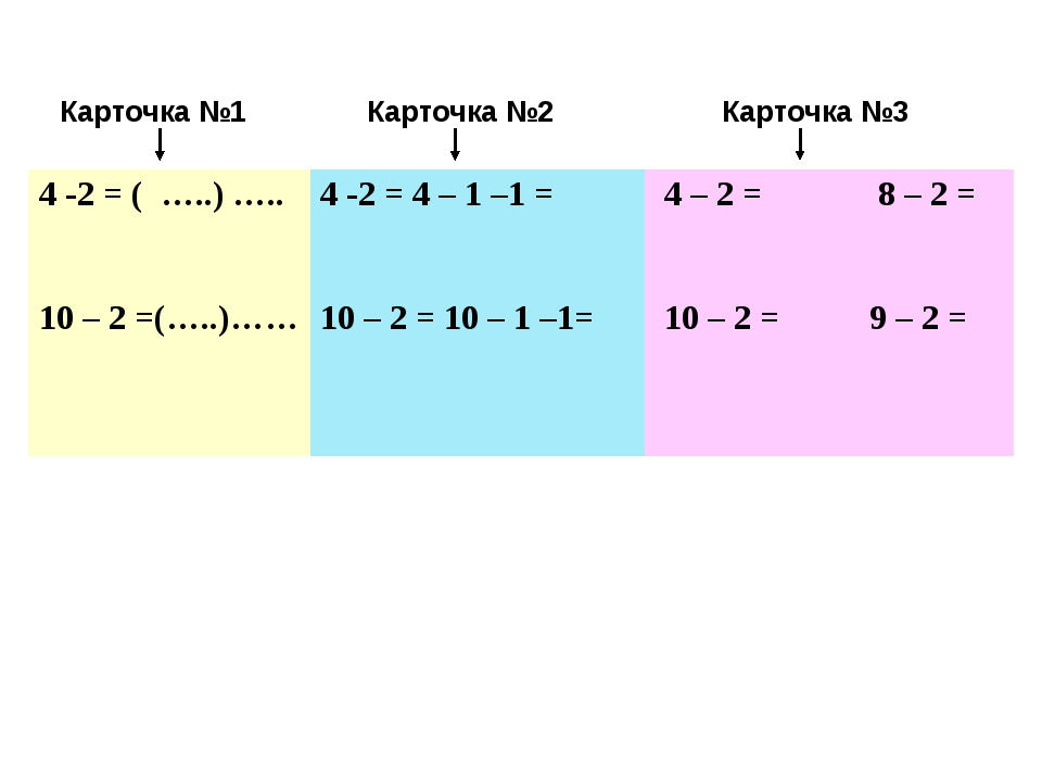 Карточка №1 Карточка №2 Карточка №3 4 -2 = ( …..) …..4 -2 = 4 – 1 –1 = 4 –...