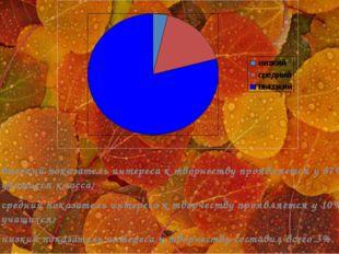 высокий показатель интереса к творчеству проявляется у 87% учащихся класса; с