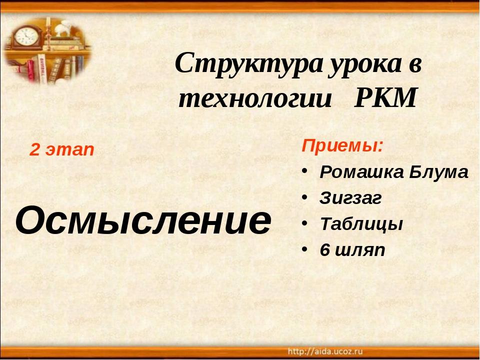 Структура урока в технологии РКМ 2 этап Осмысление Приемы: Ромашка Блума Зигз...