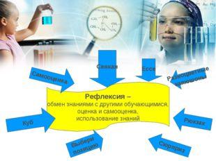 Рефлексия – обмен знаниями с другими обучающимися, оценка и самооценка, испол