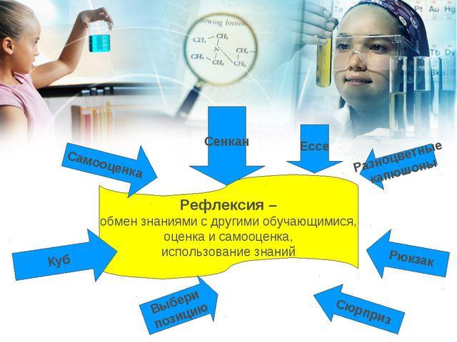 Рефлексия – обмен знаниями с другими обучающимися, оценка и самооценка, испол...