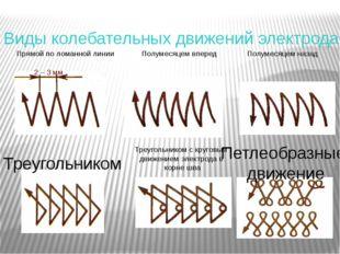 Виды колебательных движений электрода Прямой по ломанной линии Полумесяцем вп