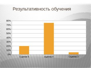 Результативность обучения