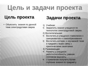 Цель и задачи проекта Цель проекта Задачи проекта Объяснить знания по данной