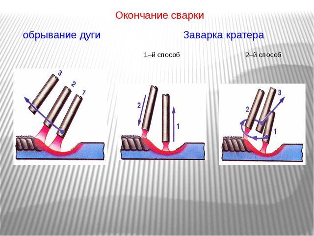 Окончание сварки обрывание дуги Заварка кратера 1–й способ 2–й способ
