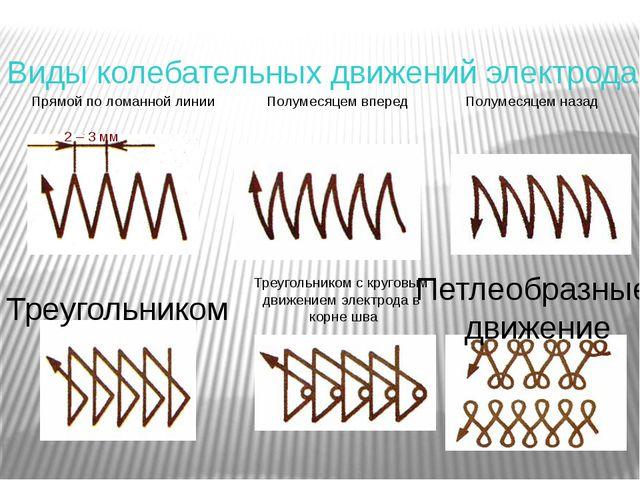 Виды колебательных движений электрода Прямой по ломанной линии Полумесяцем вп...
