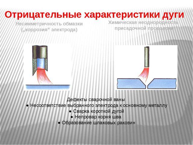 """Отрицательные характеристики дуги Несимметричность обмазки (""""коррозия"""" электр..."""
