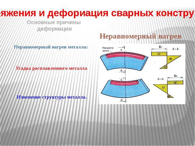 Напряжения и дефориация сварных конструкций Неравномерный нагрев металла Осно...