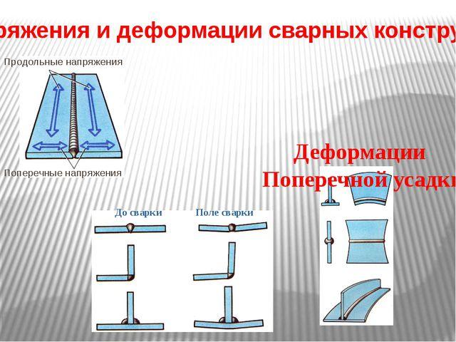 Напряжения и деформации сварных конструкций Продольные напряжения Поперечные...