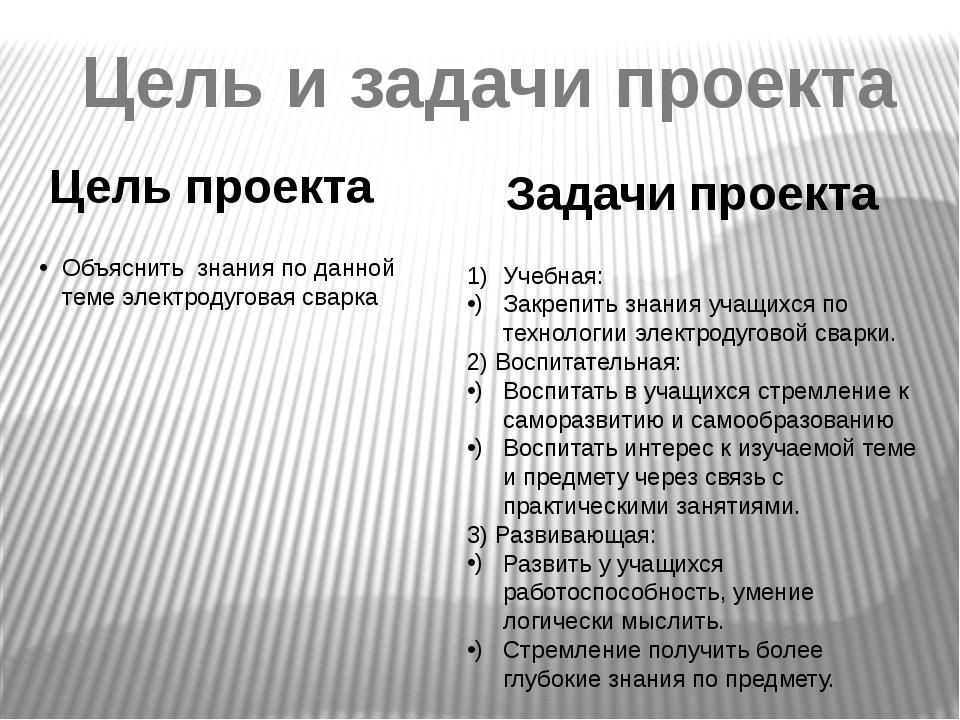 Цель и задачи проекта Цель проекта Задачи проекта Объяснить знания по данной...