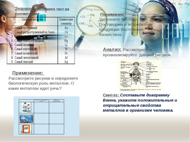 Оценка: Используя ряд активности металлов, оцените возможность их получения м...