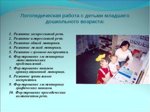Логопедическая работа с детьми младшего дошкольного возраста: 1. Развитие эк
