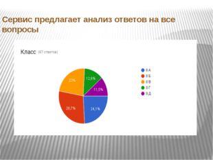 Сервис предлагает анализ ответов на все вопросы