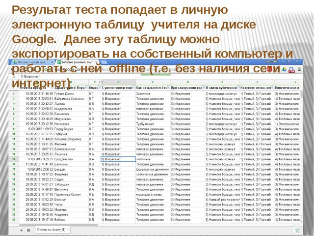 Результат теста попадает в личную электронную таблицу учителя на диске Google...