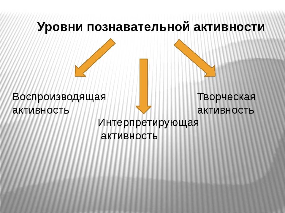 Уровни познавательной активности Воспроизводящая активность Интерпретирующая...