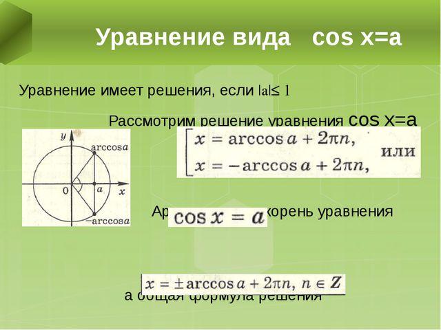 Уравнение вида cos x=a Уравнение имеет решения, если |a|≤ 1 Рассмотрим решени...