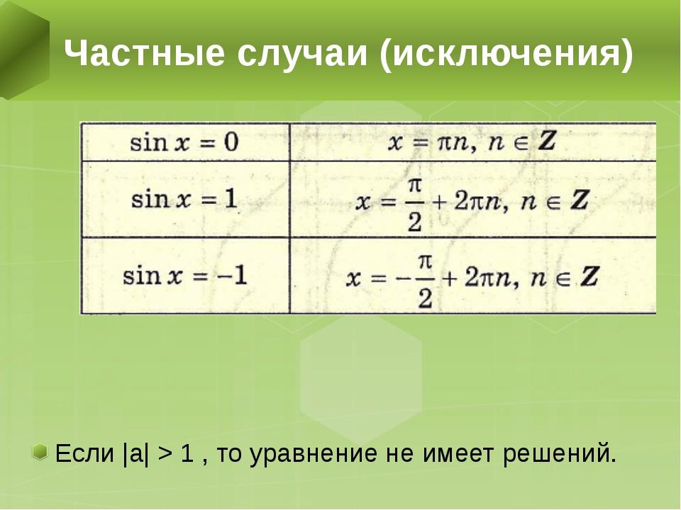 Если |а| > 1 , то уравнение не имеет решений. Частные случаи (исключения)
