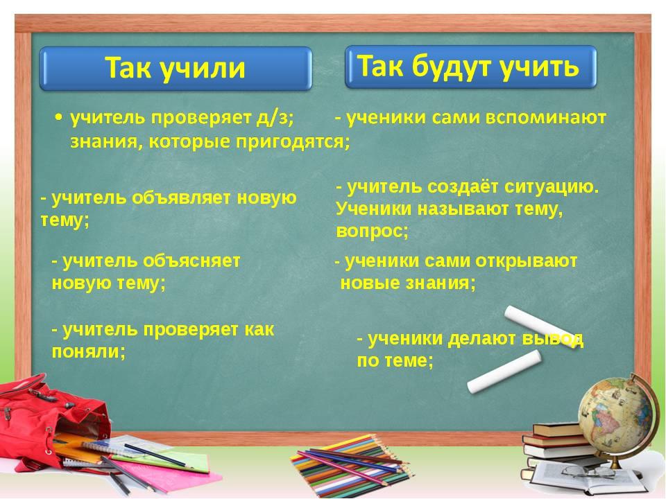 - учитель объявляет новую тему; - учитель создаёт ситуацию. Ученики называют...