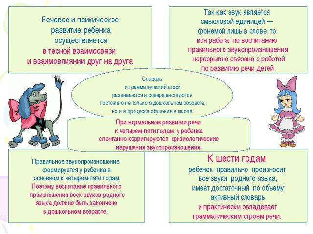 Речевое и психическое развитие ребенка осуществляется в тесной взаимосвязи и...