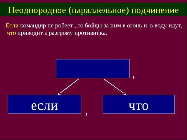 Неоднородное (параллельное) подчинение Если командир не робеет , то бойцы за...
