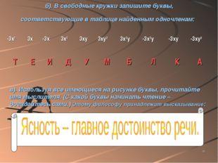 * б). В свободные кружки запишите буквы, соответствующие в таблице найденным