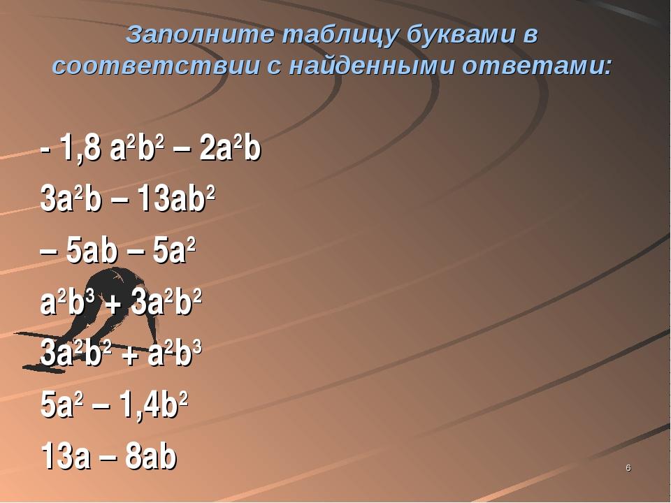 * Заполните таблицу буквами в соответствии с найденными ответами: - 1,8 a2b2...