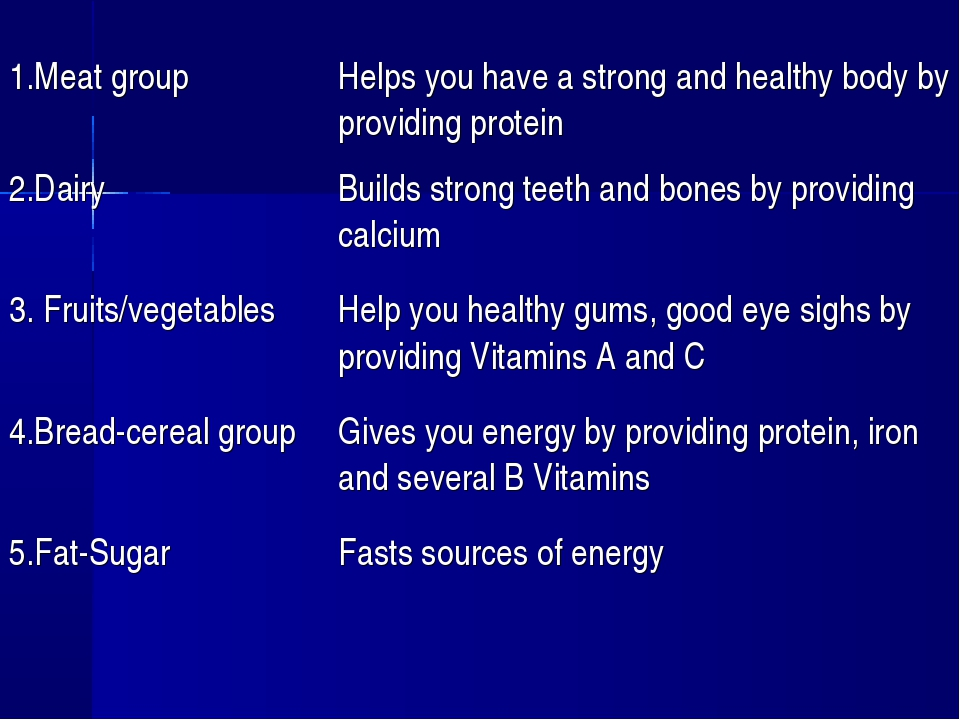 1.Meat groupHelps you have a strong and healthy body by providing protein 2....