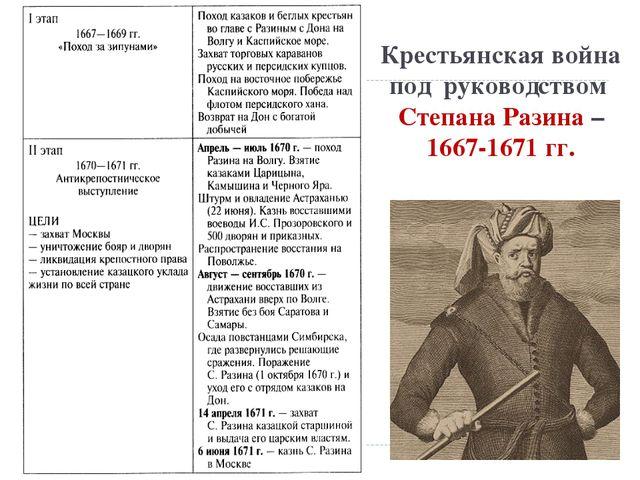 Крестьянская война под руководством Степана Разина – 1667-1671 гг.