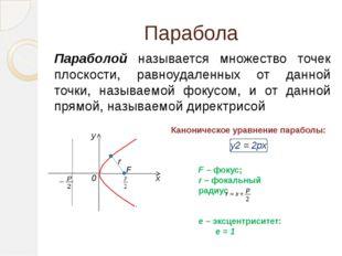 Расположение параболы в зависимости от уравнения y 0 F х y2 = 2px y 0 F х y2