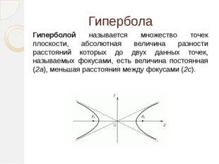 Каноническое уравнение гиперболы: Характеристика элементов гиперболы: Оси: a