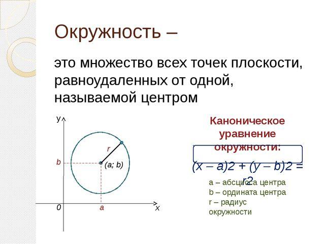 Эллипс Эллипсом называется множество точек плоскости, сумма расстояний которы...