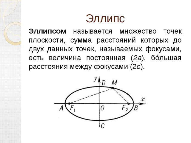 Каноническое уравнение эллипса: Характеристика элементов эллипса: a – длина б...