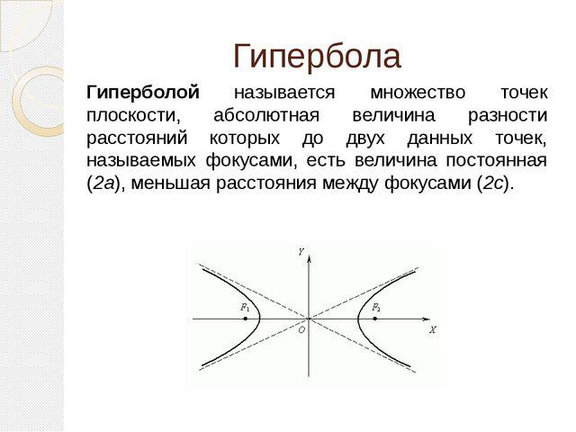 Каноническое уравнение гиперболы: Характеристика элементов гиперболы: Оси: a...