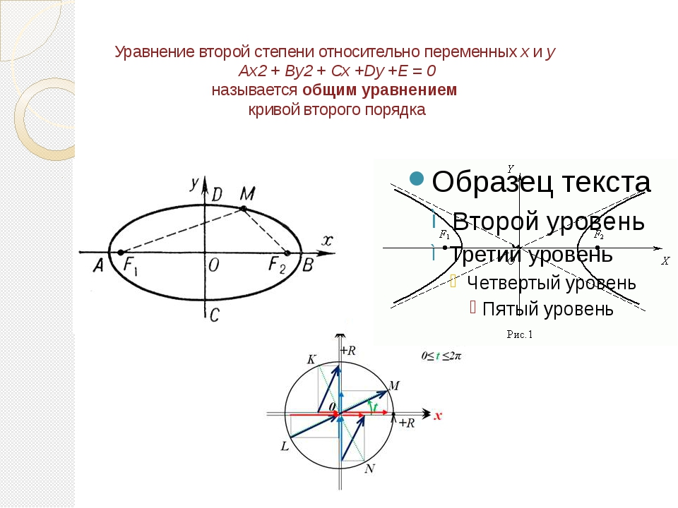 Уравнение второй степени относительно переменных х и у Ax2 + By2 + Cx +Dy +E...