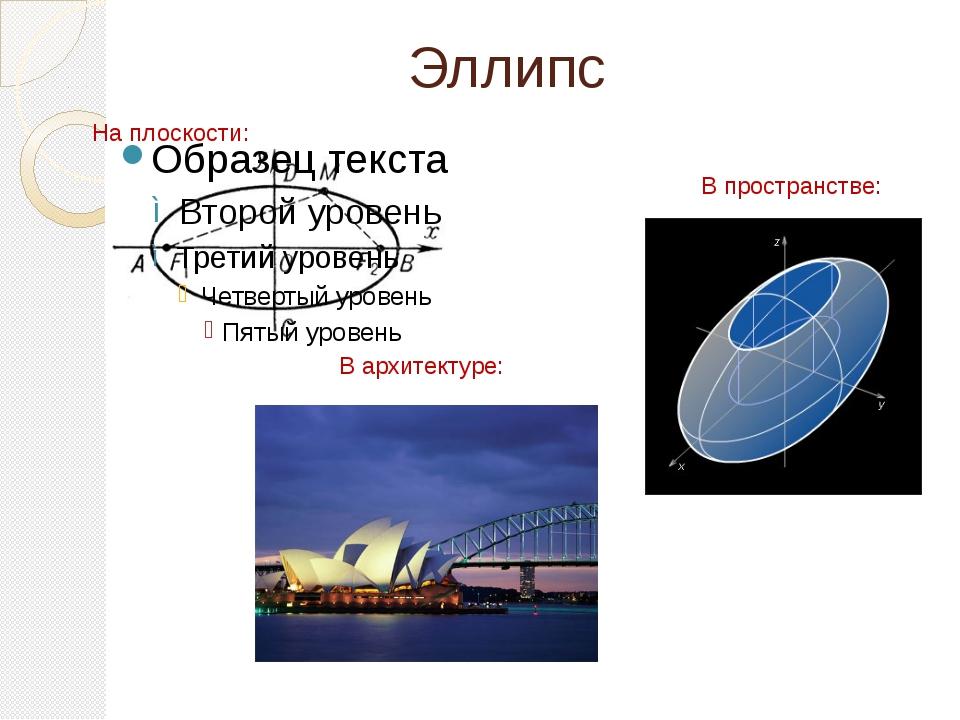 Гипербола Гиперболой называется множество точек плоскости, абсолютная величин...