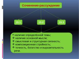 Сочинение-рассуждение 15.1 15.2 15.3 наличие определённой темы; наличие основ
