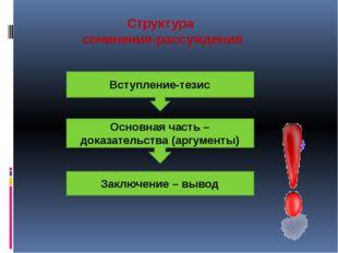 Структура сочинения-рассуждения Вступление-тезис Основная часть – доказательс