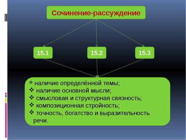 Сочинение-рассуждение 15.1 15.2 15.3 наличие определённой темы; наличие основ...
